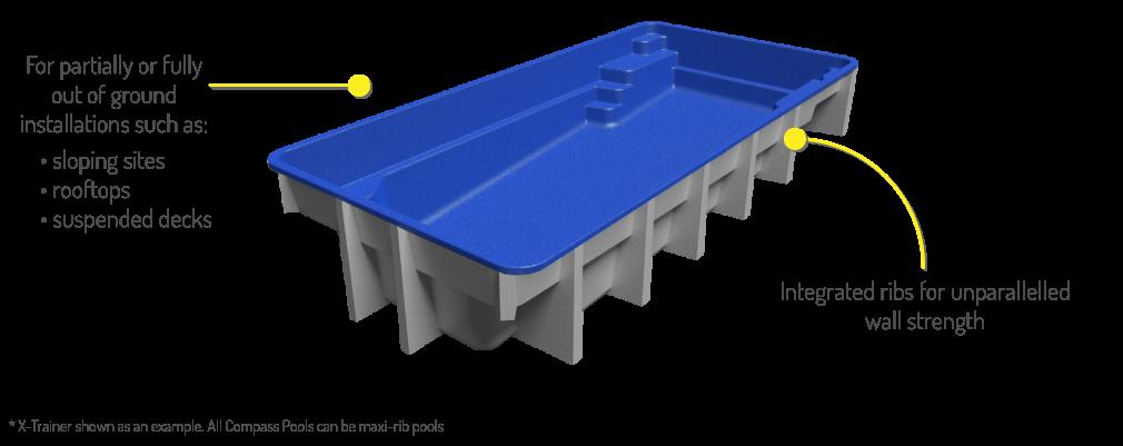 Above Ground Fibreglass Pools Maxi Rib Technology